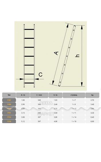 Приставная лестница 11 ступеней Alve 7111